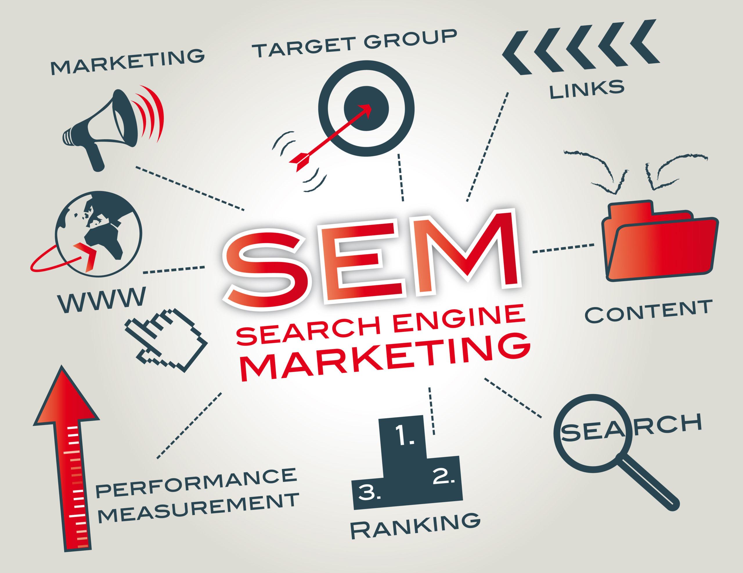 Поисковый маркетинг